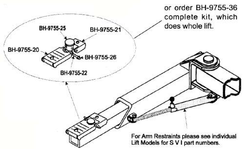 Parts Breakdown for Rotary Lift model SPO84 (SVI